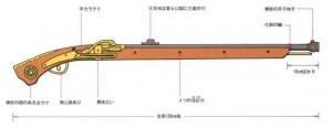 長州の鉄砲