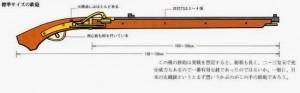 標準的な長さの鉄砲